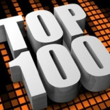 Music Top Hits — Telegram бот. Каталог TelegramInsider.ru
