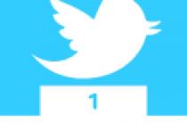 Top twitter